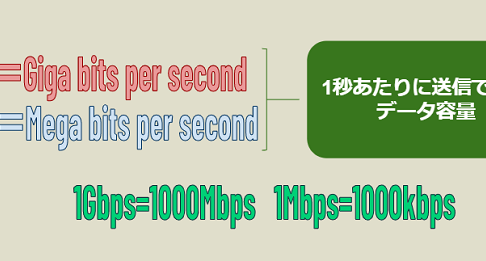 gbps_mbps